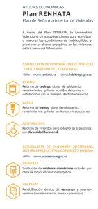renhata-2017-plan-ayudas-reforma-viviendas-valencia-comunidad-valenciana-arquitecto-interiorismo